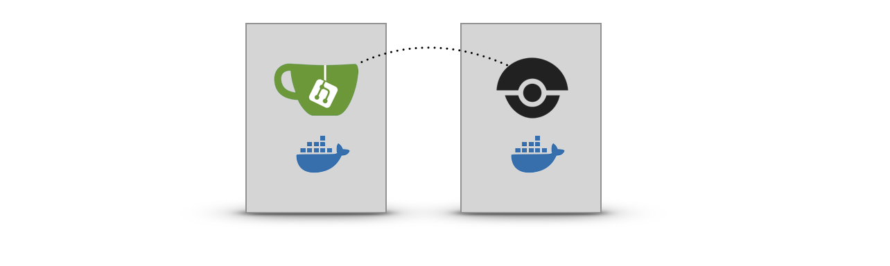 Hosting Gitea and Drone with Docker | Andreas' Blog