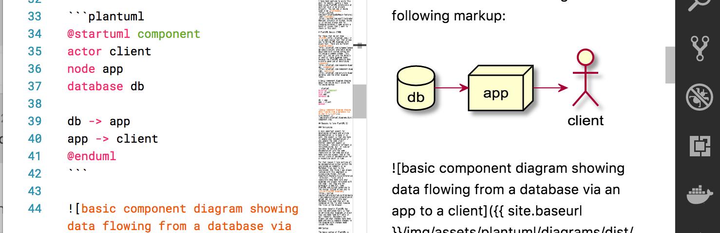 e36f1c8ffd2 Screenshot of Visual Studio Code showing rendered PlantUML diagram in  Markdown preview
