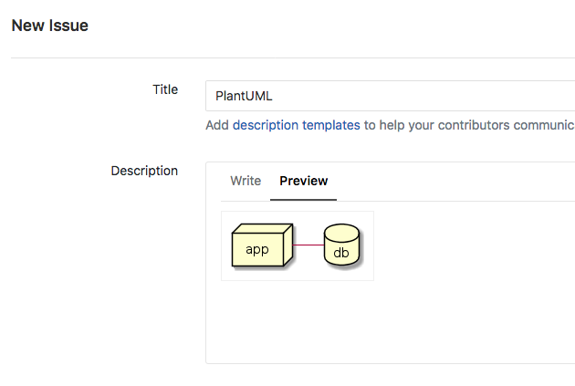 Rendered PlantUML diagram in a GitLab issue